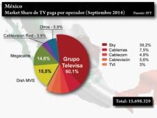 Mexico TV paga MS por compañía septiembre 2014