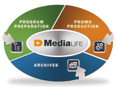 dalet media life