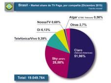 brasil tv paga diciembre 2015