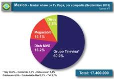 México TV paga MS a sep 2015