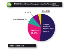 brasil tv paga febrero 2017