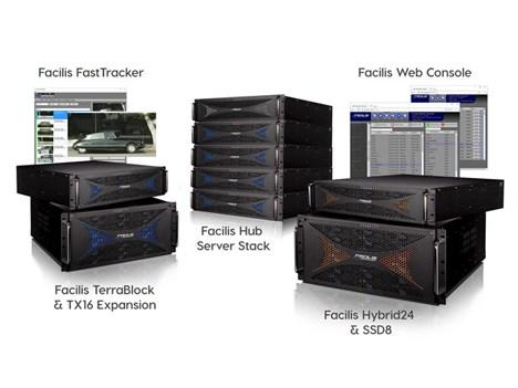 Facilis: tecnología para producción colaborativa