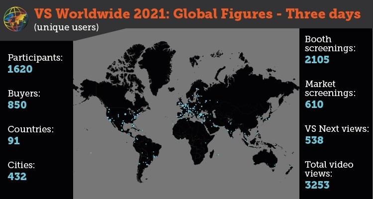Virtual Screenings Worldwide: covering programming needs