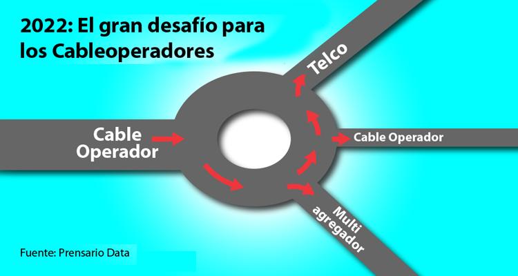 2022: El gran desafío para los cableoperadores